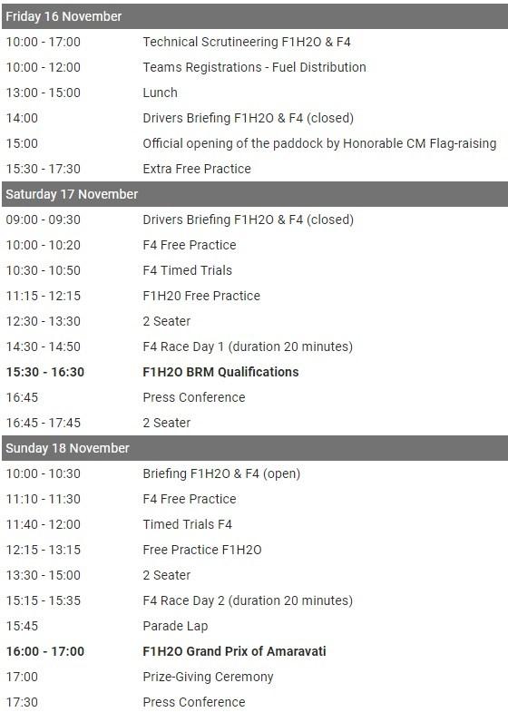 F1H20 Amaravati schedule
